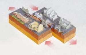gempa bumi penyebab dan istilahnya